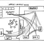5S-Lean-office-traffic-flow-diagram