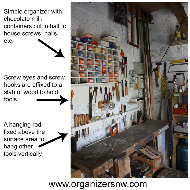 Loic's tool organization