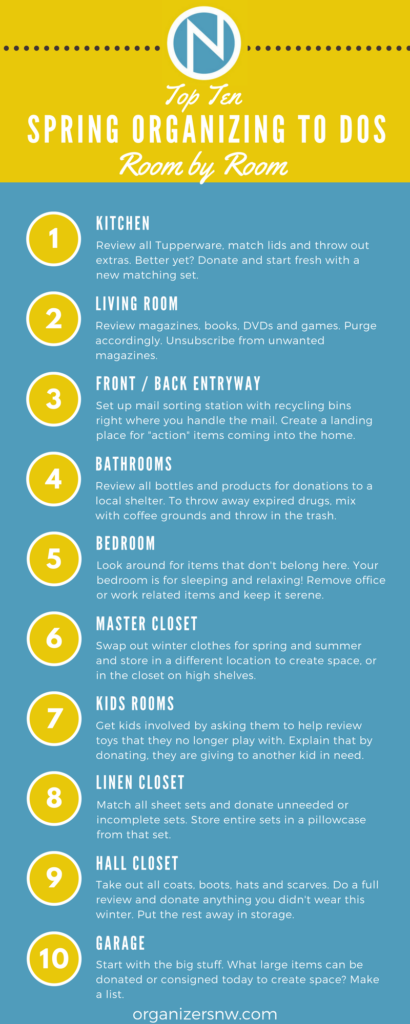 Top Ten Organizing Ideas